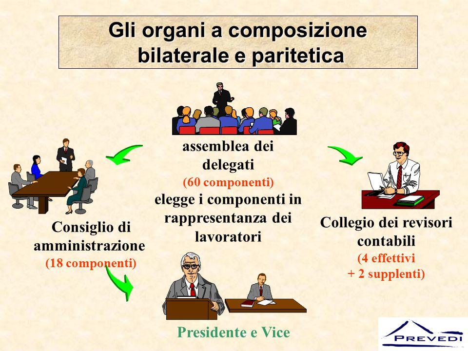 Gli organi a composizione bilaterale e paritetica