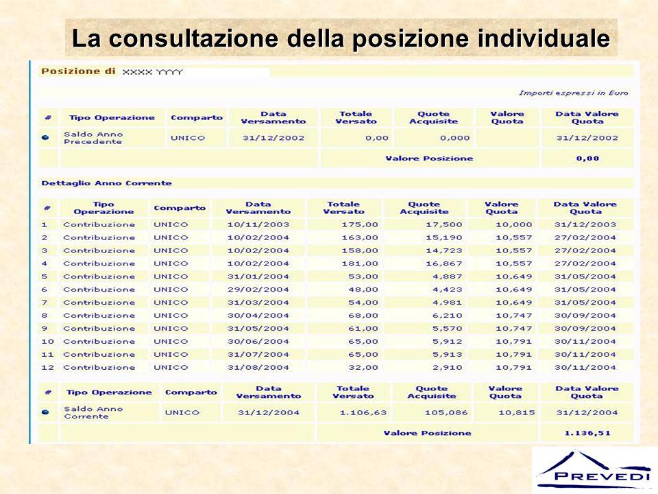 La consultazione della posizione individuale