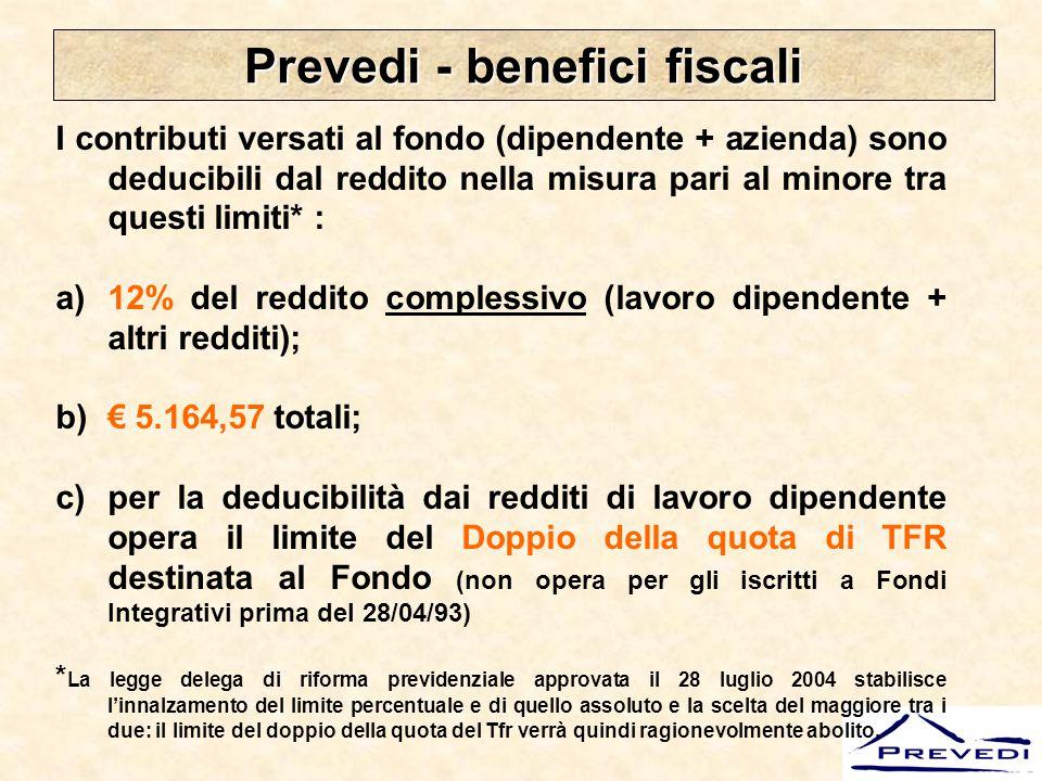 Prevedi - benefici fiscali