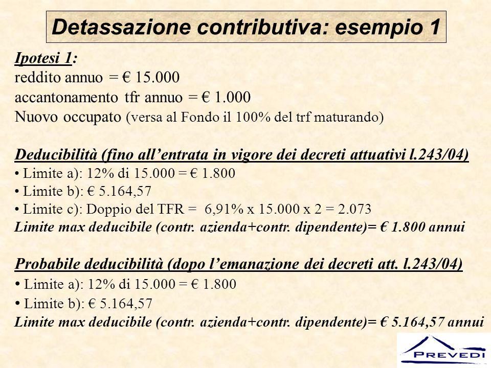 Detassazione contributiva: esempio 1