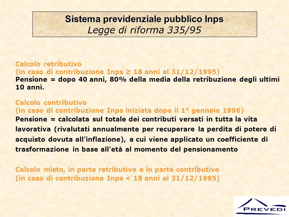 Sistema previdenziale pubblico Inps Legge di riforma 335/95