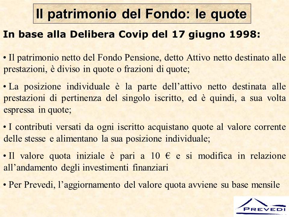 Il patrimonio del Fondo: le quote