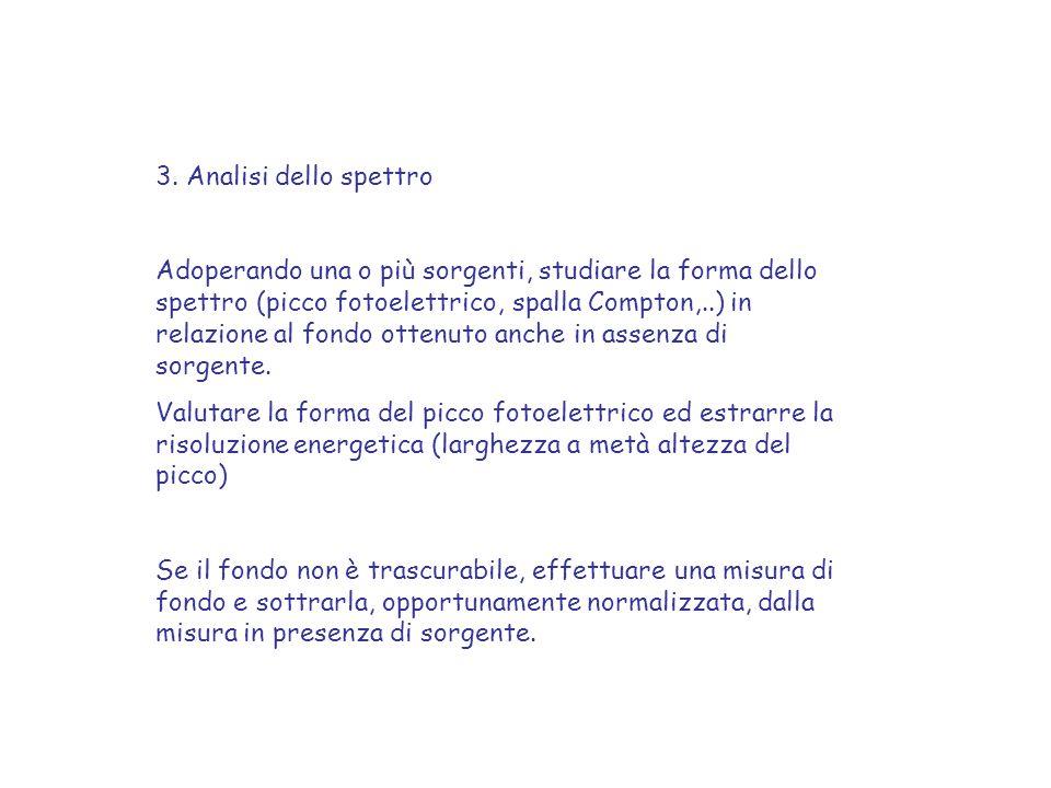 3. Analisi dello spettro