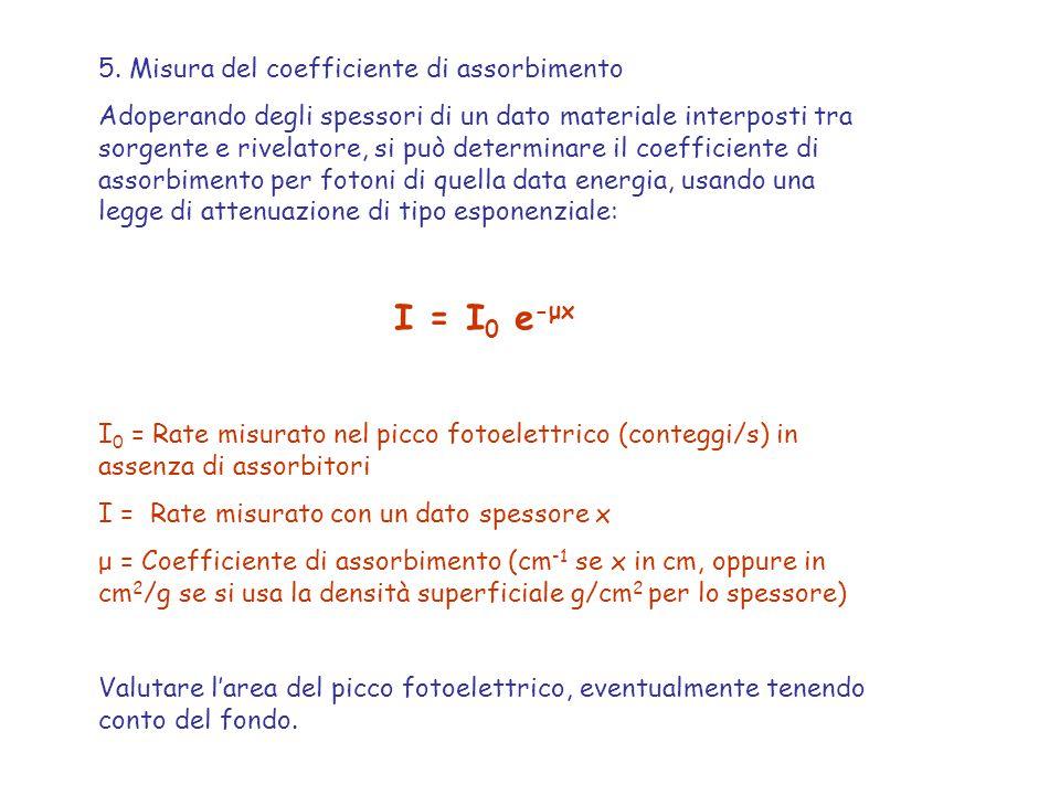 I = I0 e-μx 5. Misura del coefficiente di assorbimento