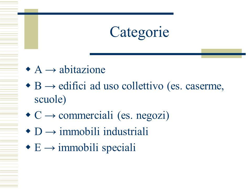 Categorie A → abitazione