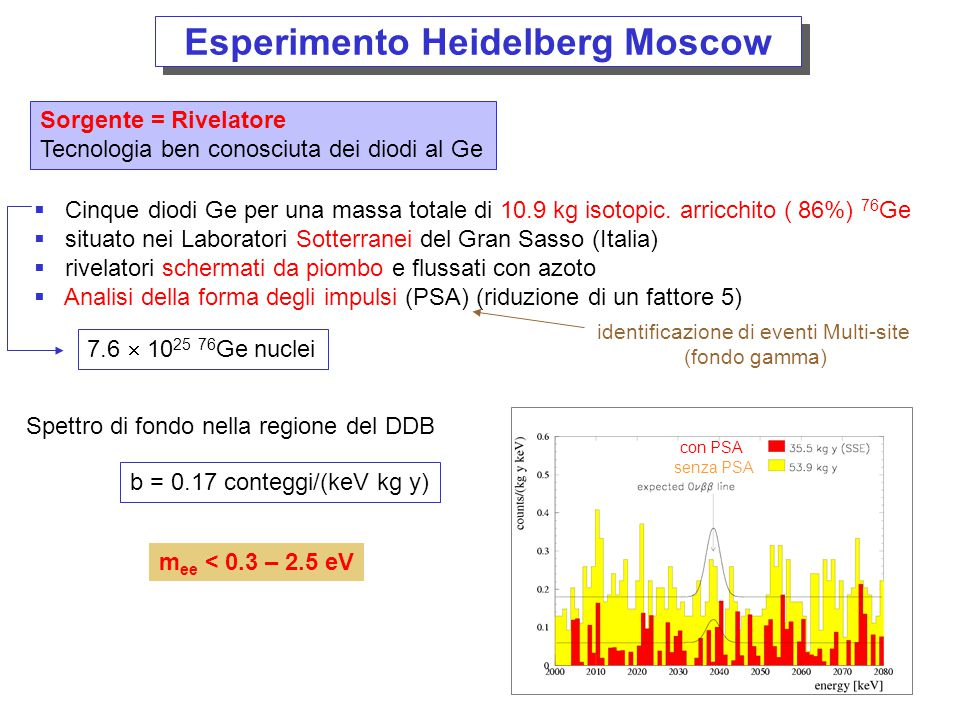 Esperimento Heidelberg Moscow