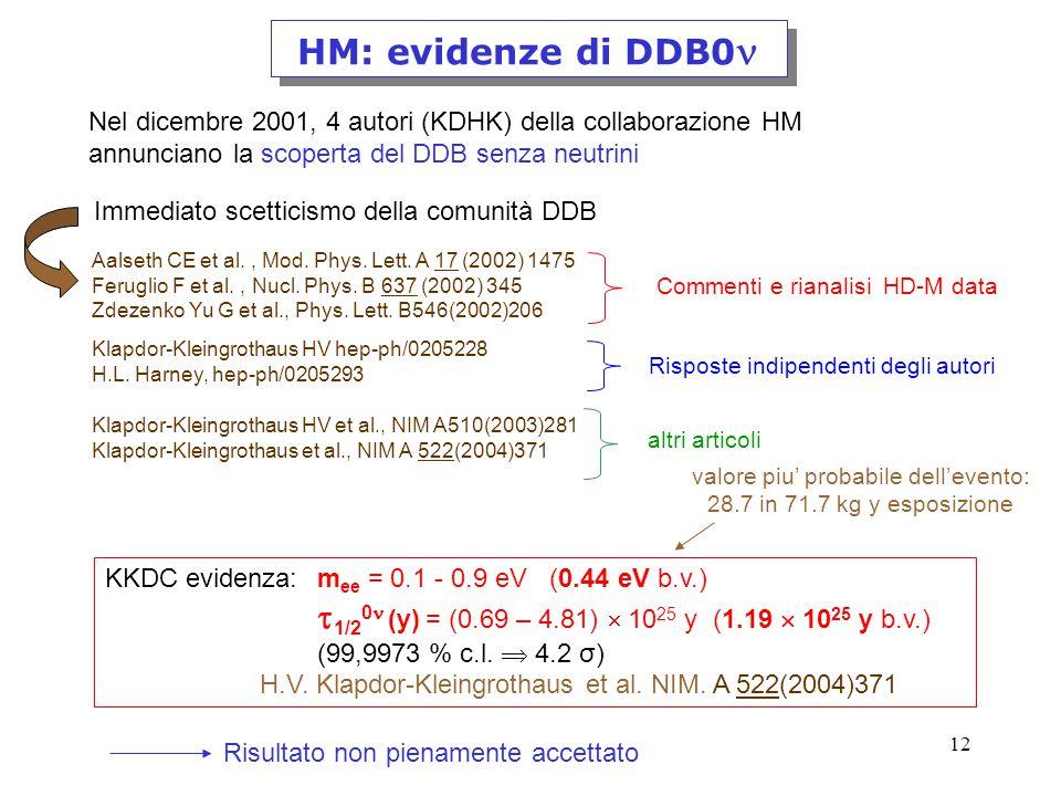 HM: evidenze di DDB0n Nel dicembre 2001, 4 autori (KDHK) della collaborazione HM. annunciano la scoperta del DDB senza neutrini.