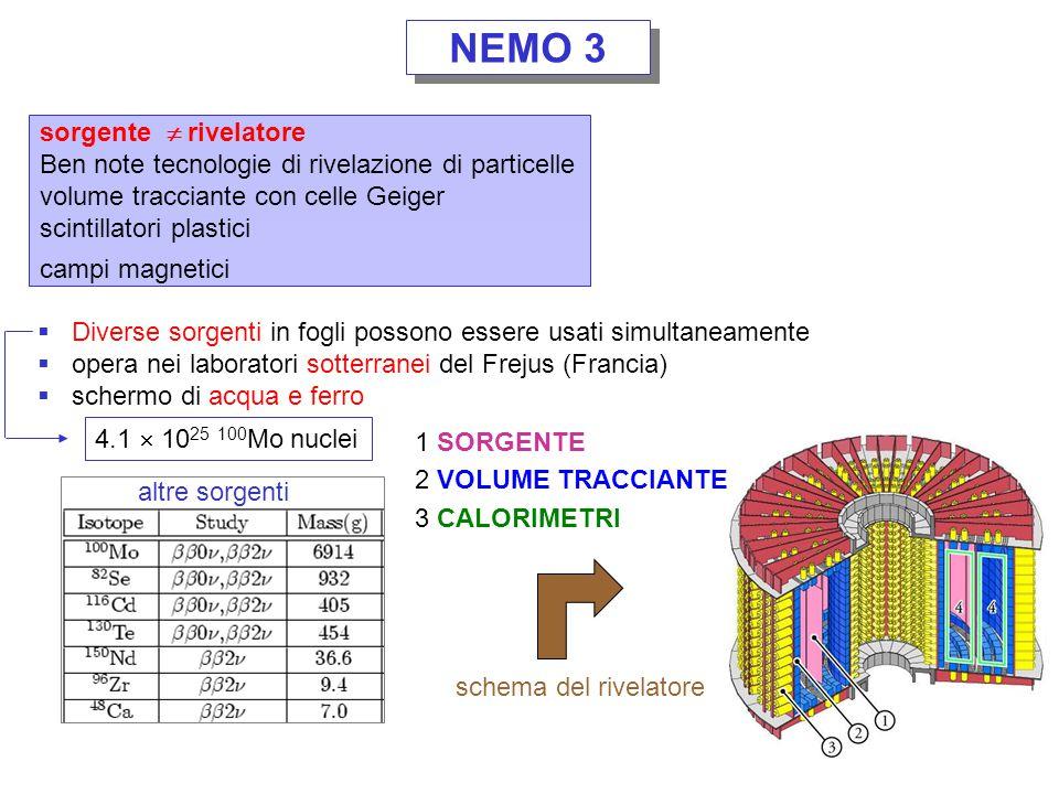 NEMO 3 sorgente  rivelatore