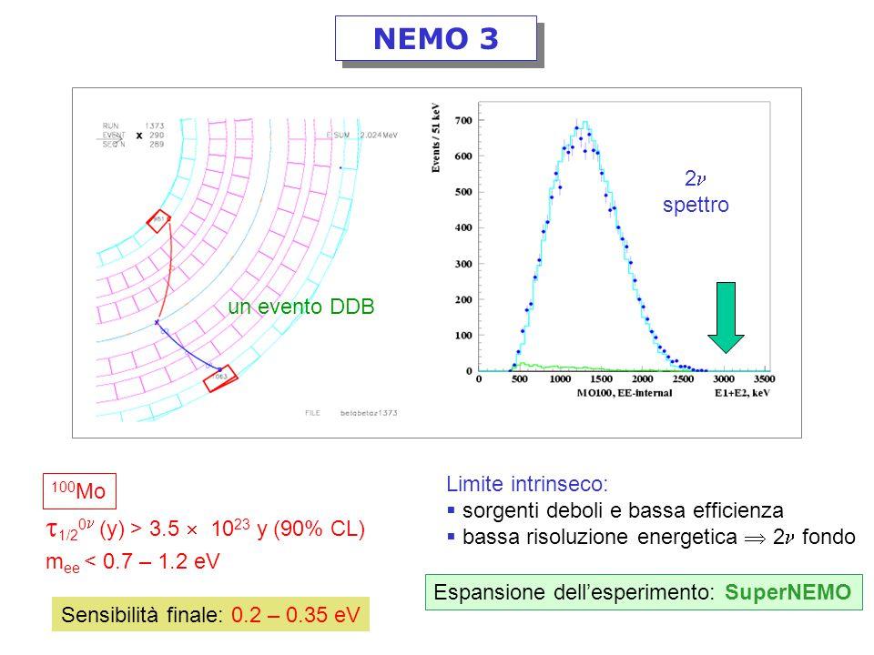 Espansione dell'esperimento: SuperNEMO