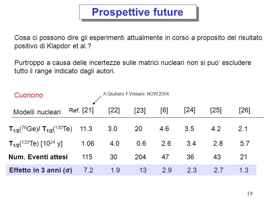 Prospettive future Cosa ci possono dire gli esperimenti attualmente in corso a proposito del risultato positivo di Klapdor et al.