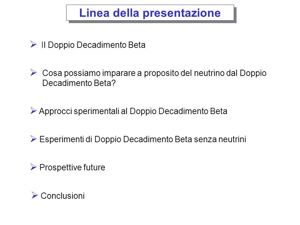 Linea della presentazione