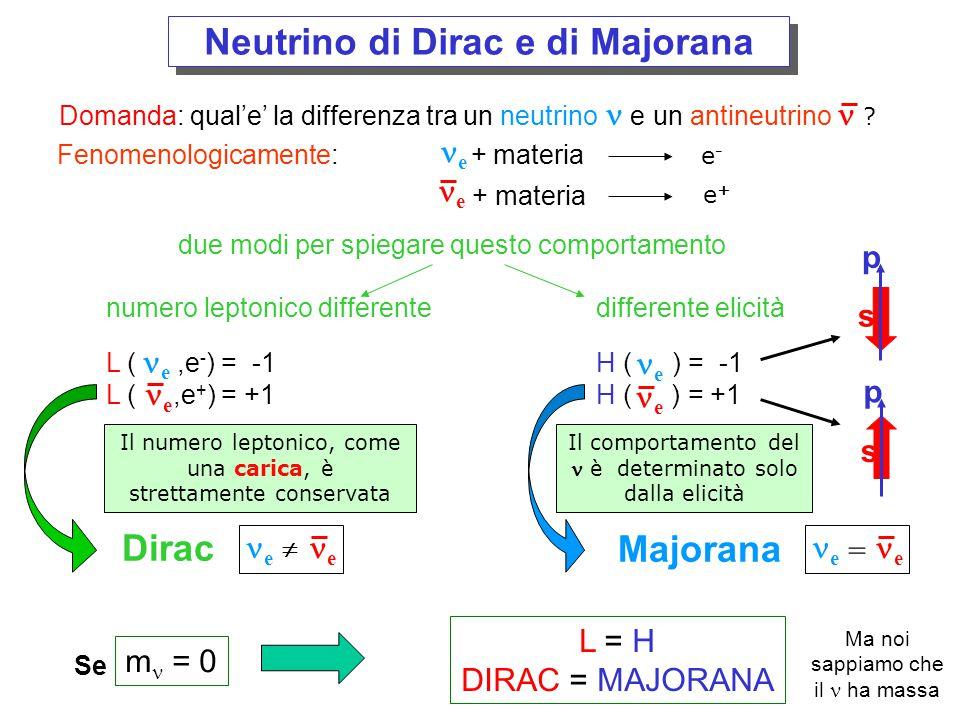 Neutrino di Dirac e di Majorana