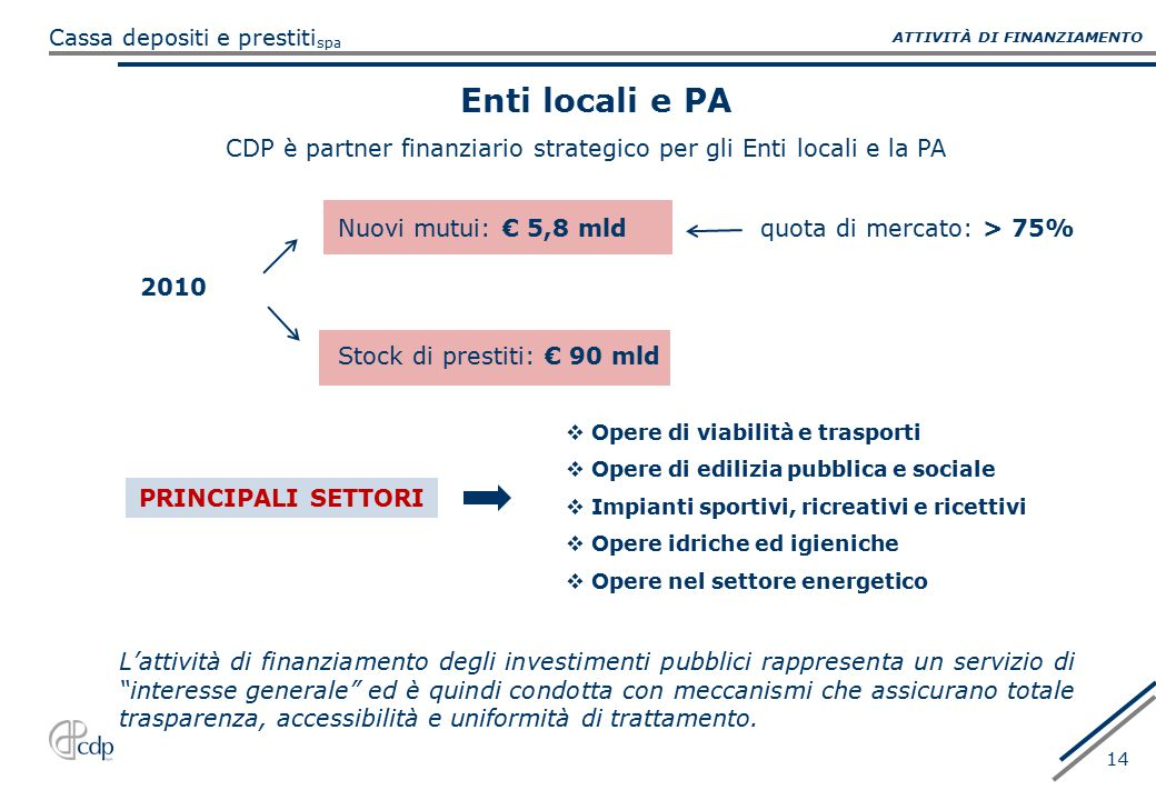 CDP è partner finanziario strategico per gli Enti locali e la PA