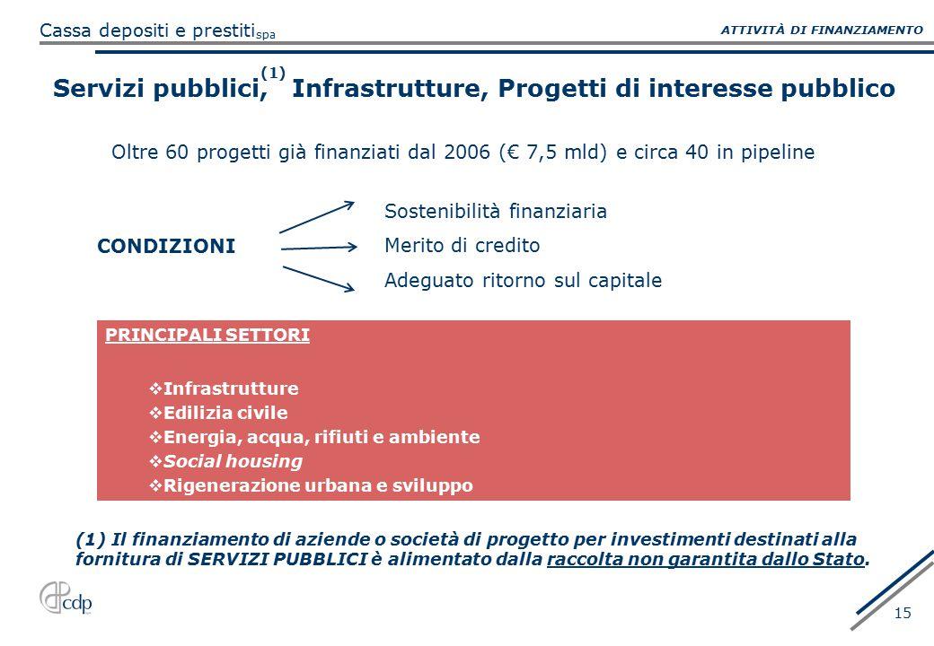 Servizi pubblici, Infrastrutture, Progetti di interesse pubblico