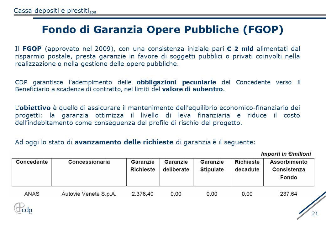 Fondo di Garanzia Opere Pubbliche (FGOP)