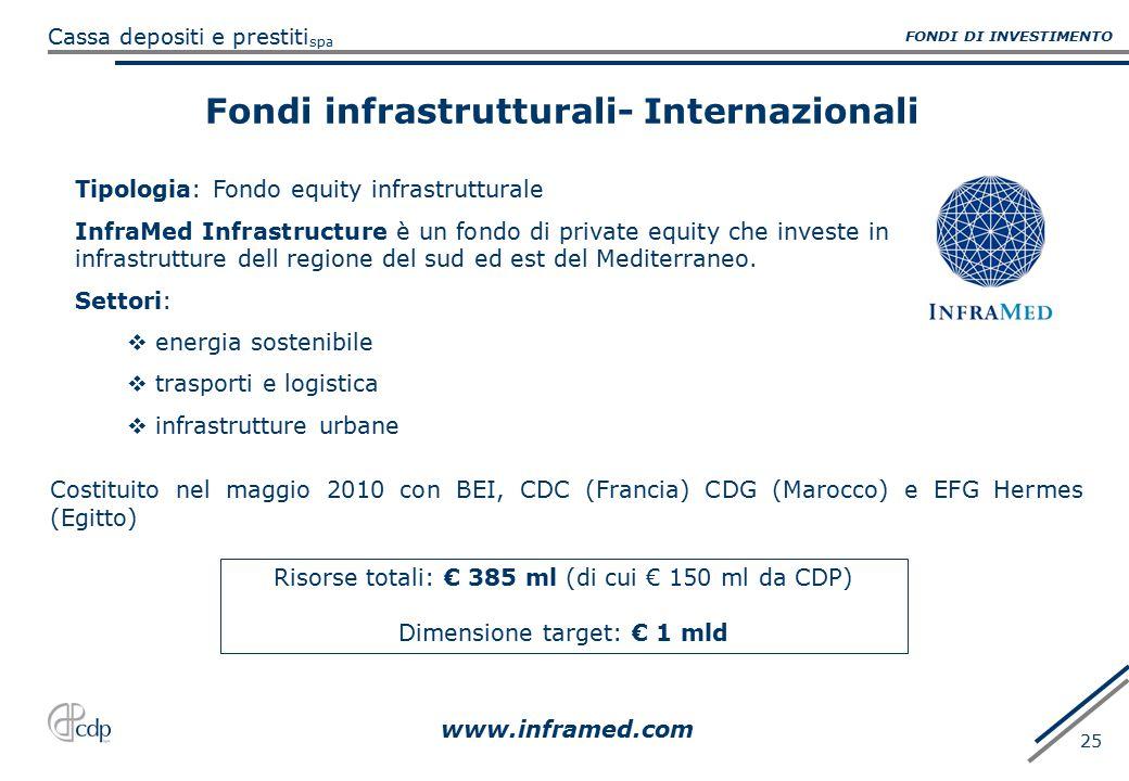 Fondi infrastrutturali- Internazionali