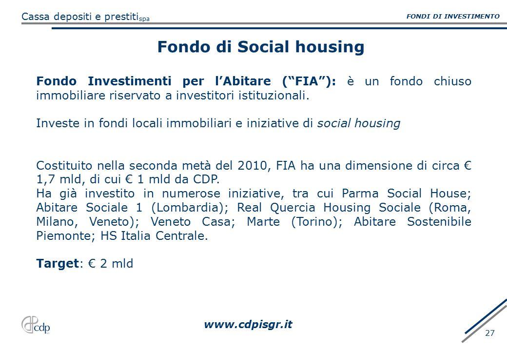 Fondo di Social housing
