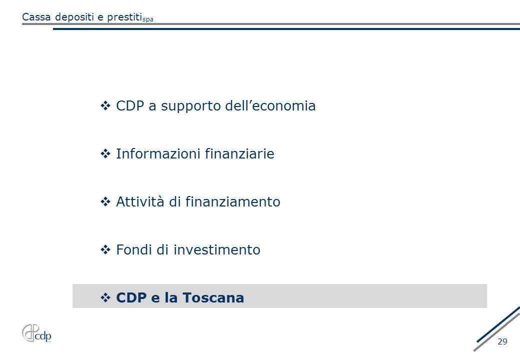 CDP a supporto dell'economia