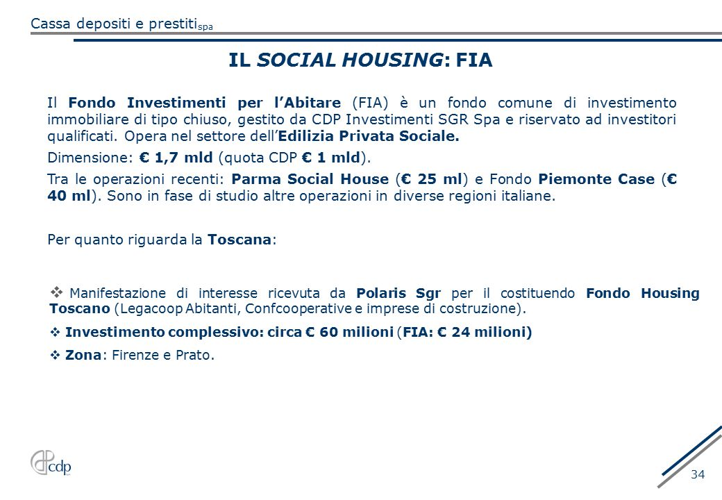 IL SOCIAL HOUSING: FIA