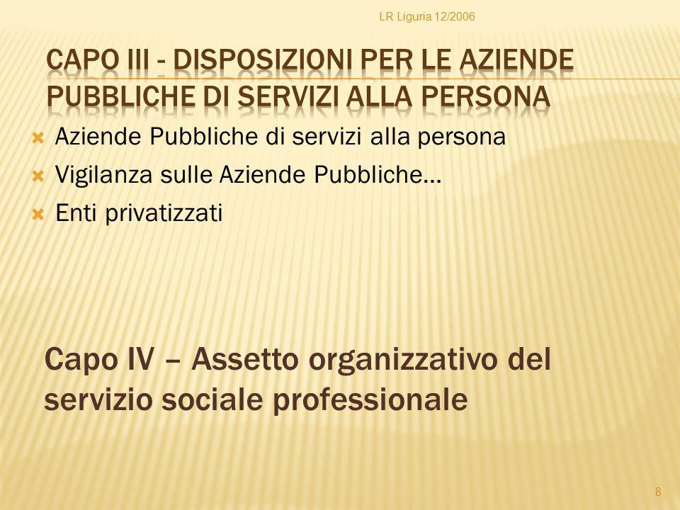 Capo IV – Assetto organizzativo del servizio sociale professionale