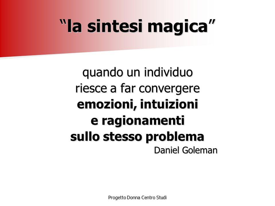 la sintesi magica quando un individuo riesce a far convergere