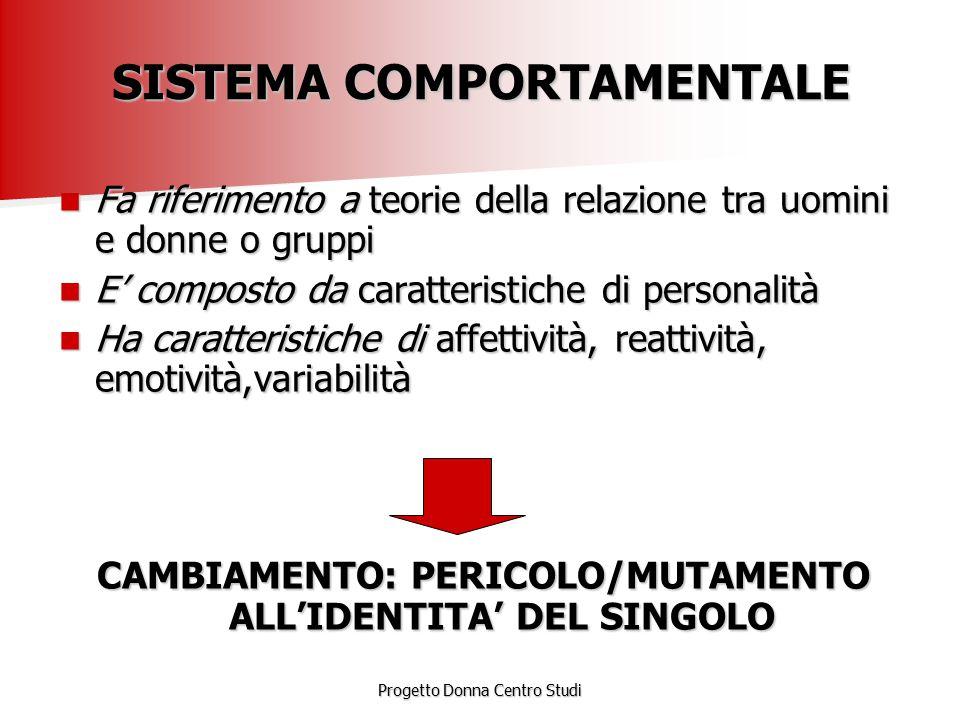 SISTEMA COMPORTAMENTALE