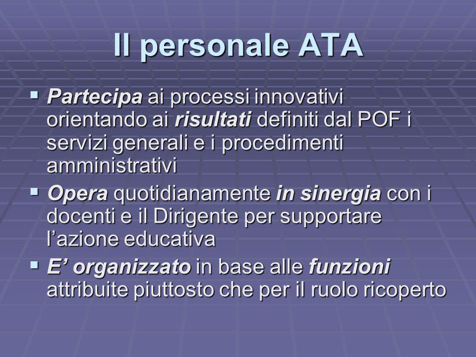 Il personale ATA Partecipa ai processi innovativi orientando ai risultati definiti dal POF i servizi generali e i procedimenti amministrativi.