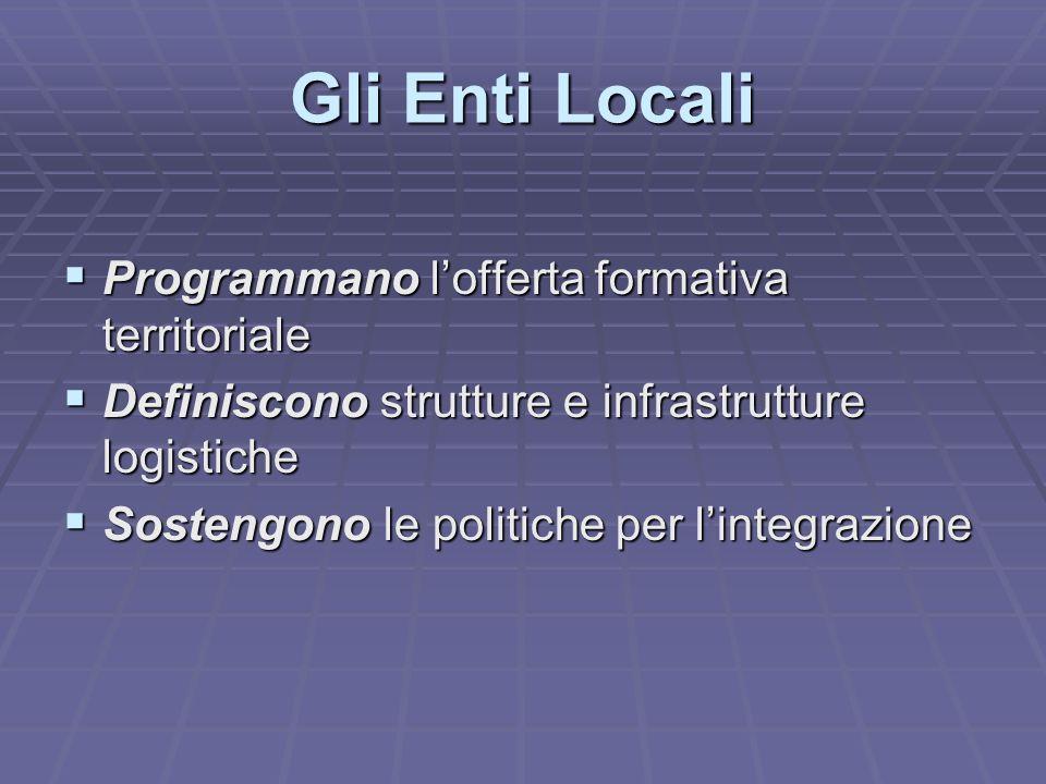 Gli Enti Locali Programmano l'offerta formativa territoriale