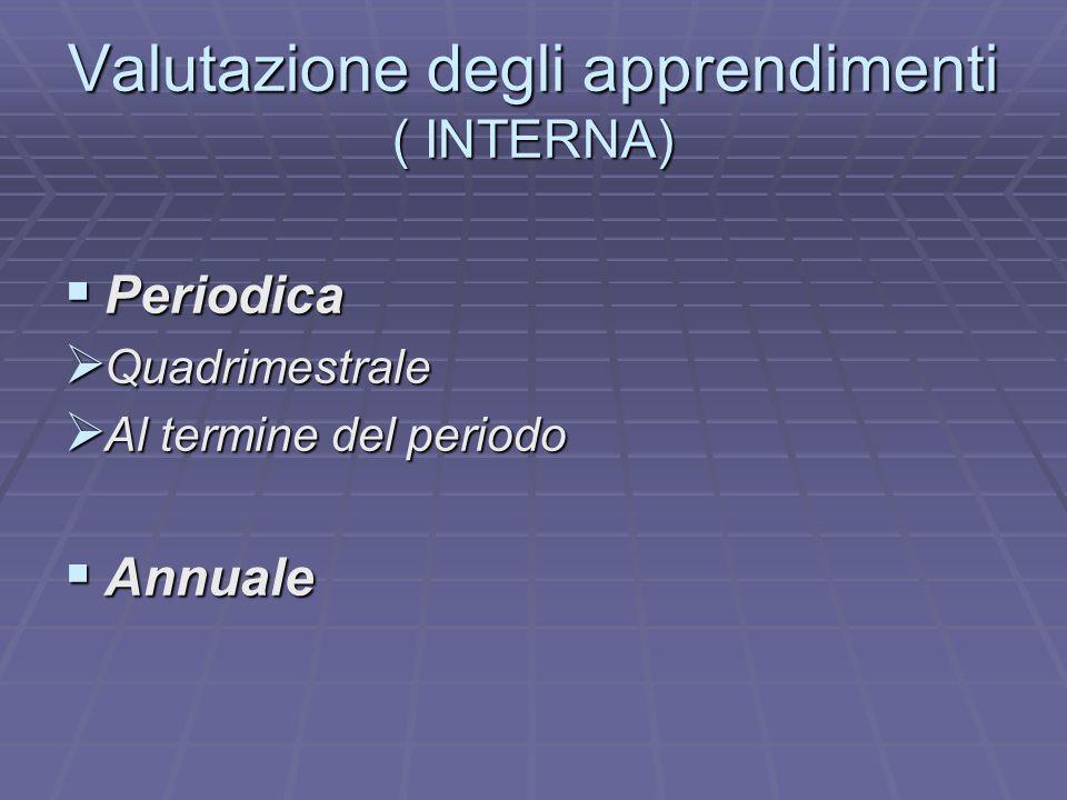 Valutazione degli apprendimenti ( INTERNA)