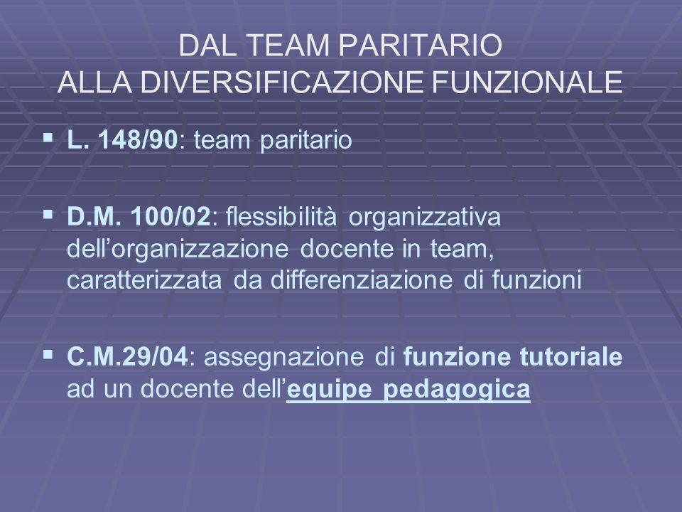 DAL TEAM PARITARIO ALLA DIVERSIFICAZIONE FUNZIONALE