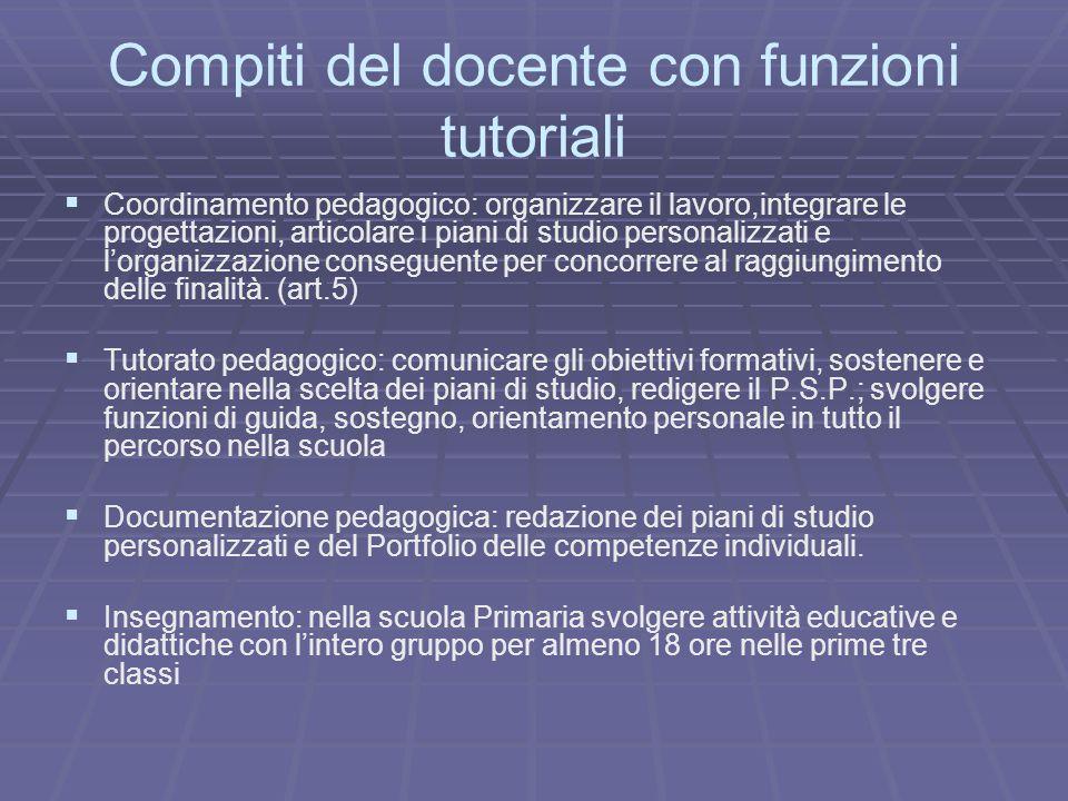 Compiti del docente con funzioni tutoriali