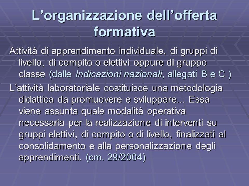 L'organizzazione dell'offerta formativa