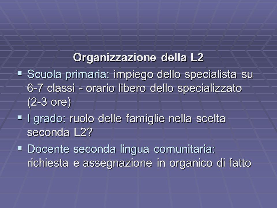 Organizzazione della L2