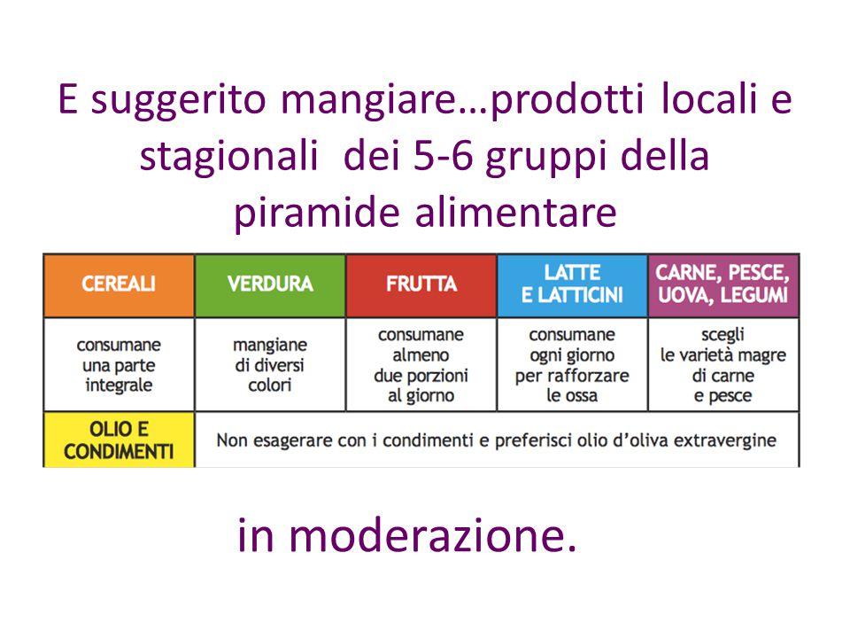 E suggerito mangiare…prodotti locali e stagionali dei 5-6 gruppi della piramide alimentare