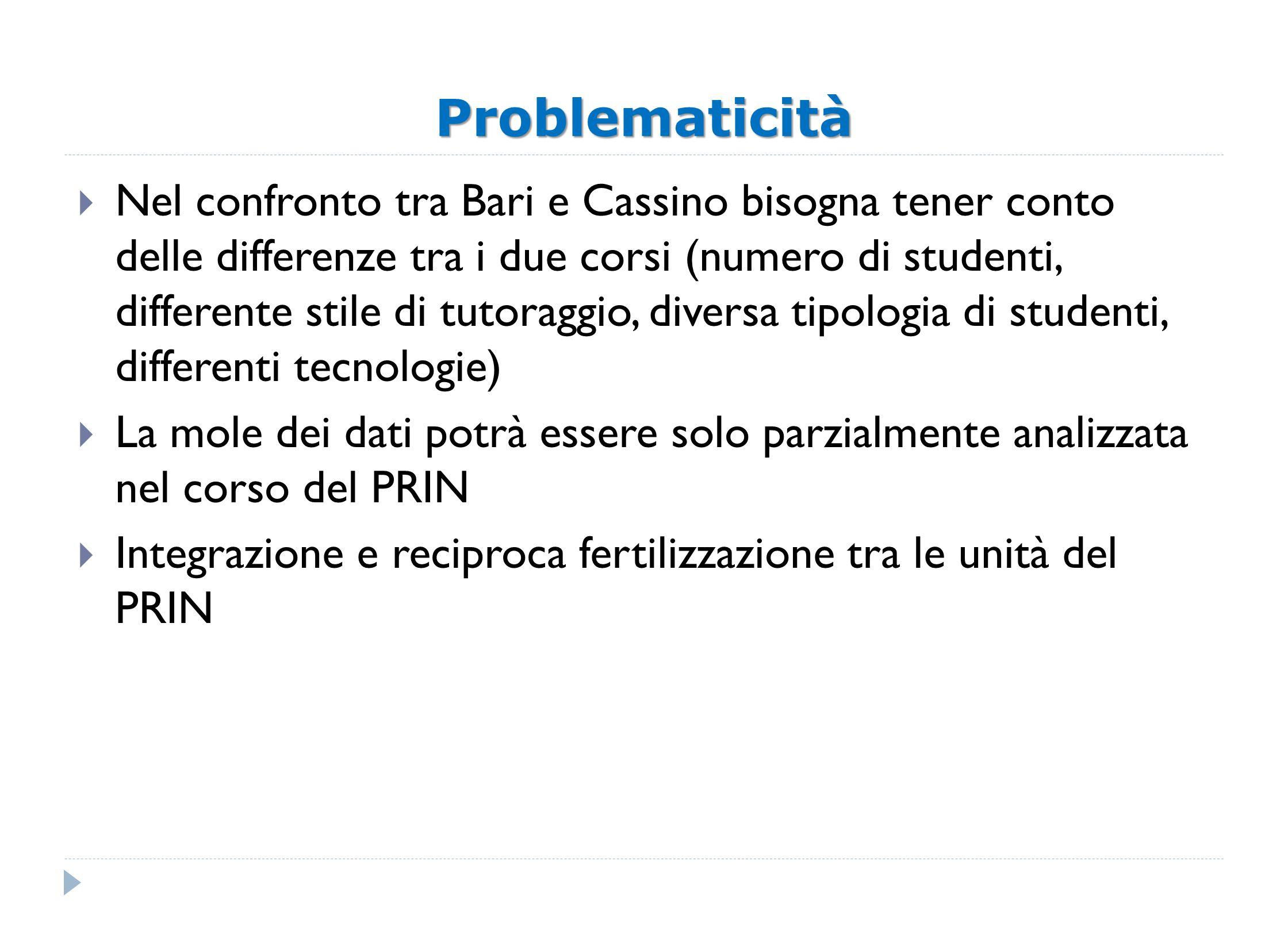 Problematicità