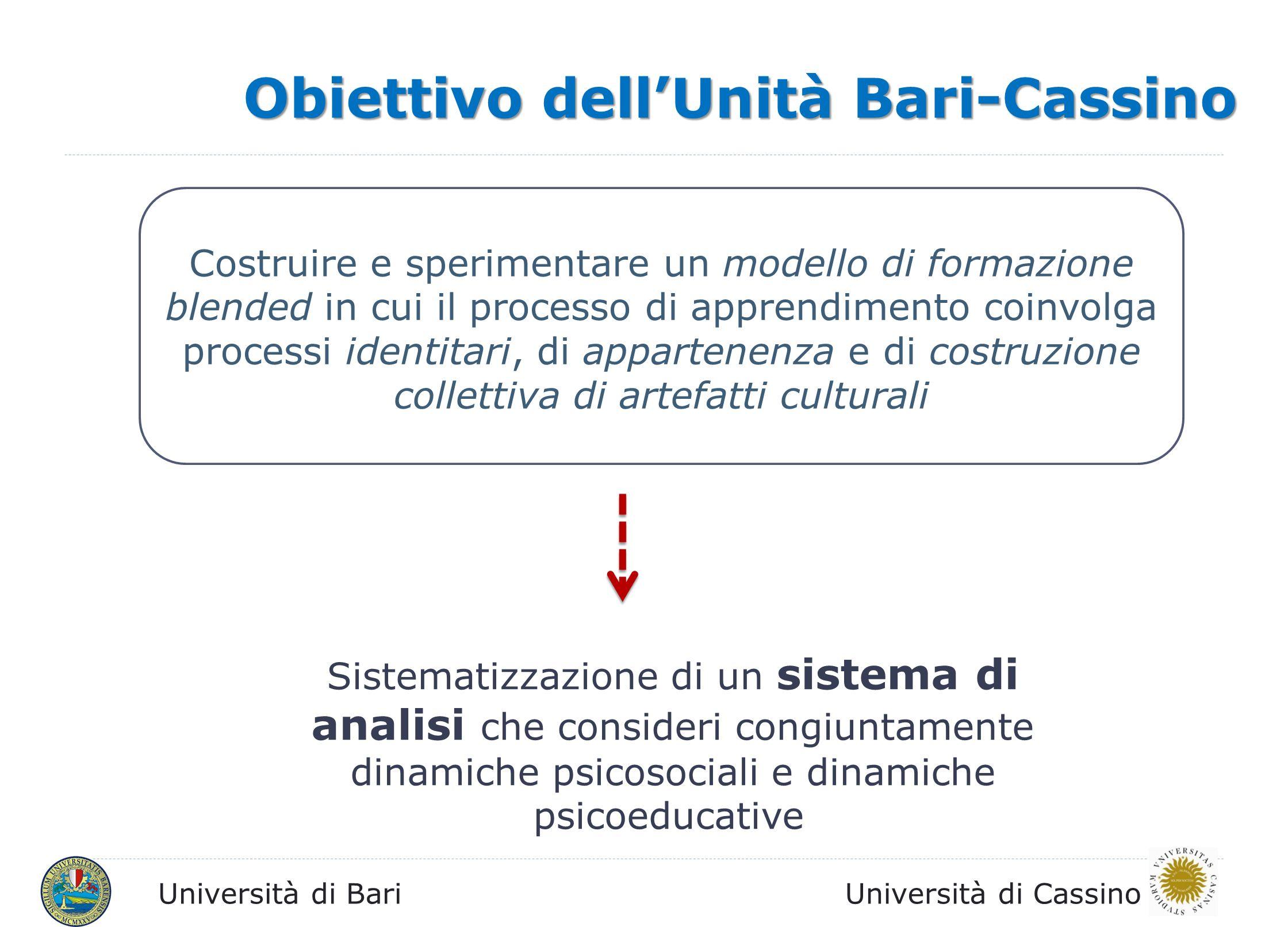 Obiettivo dell'Unità Bari-Cassino