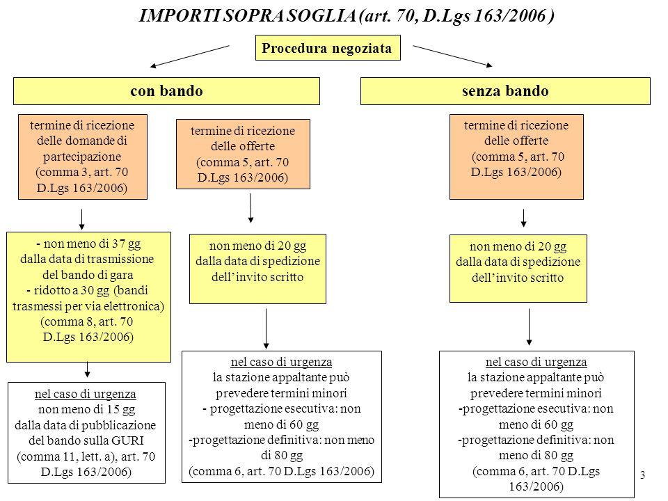 IMPORTI SOPRA SOGLIA (art. 70, D.Lgs 163/2006 )