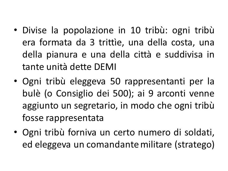 Divise la popolazione in 10 tribù: ogni tribù era formata da 3 trittìe, una della costa, una della pianura e una della città e suddivisa in tante unità dette DEMI