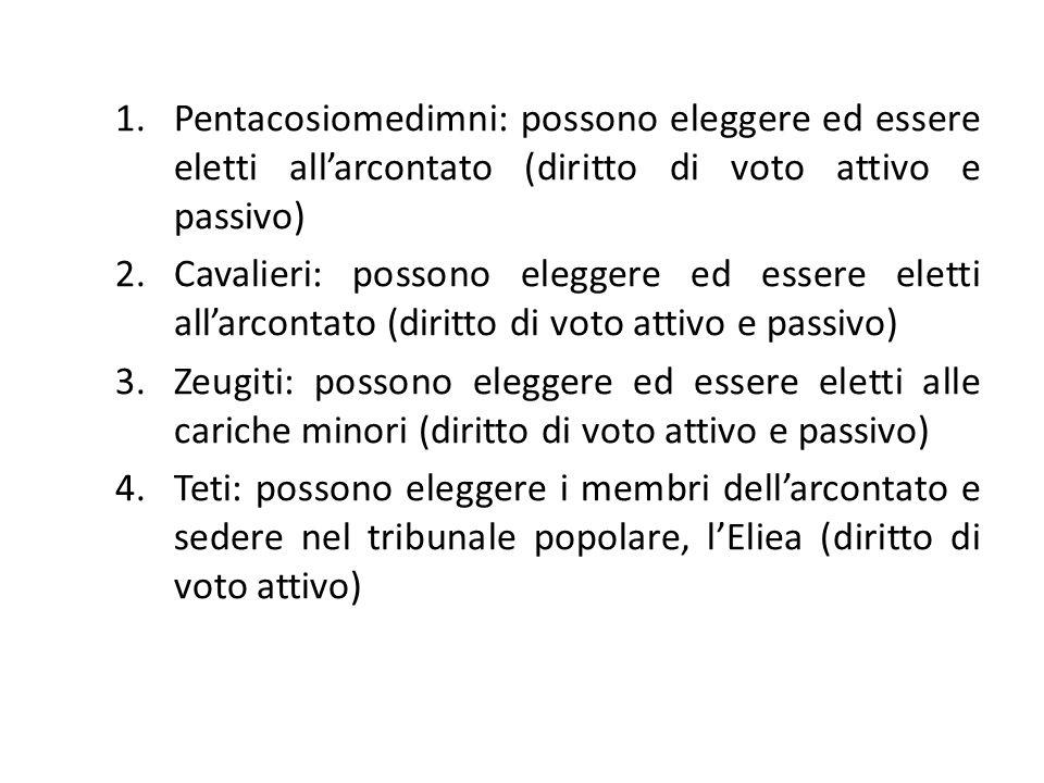 Pentacosiomedimni: possono eleggere ed essere eletti all'arcontato (diritto di voto attivo e passivo)