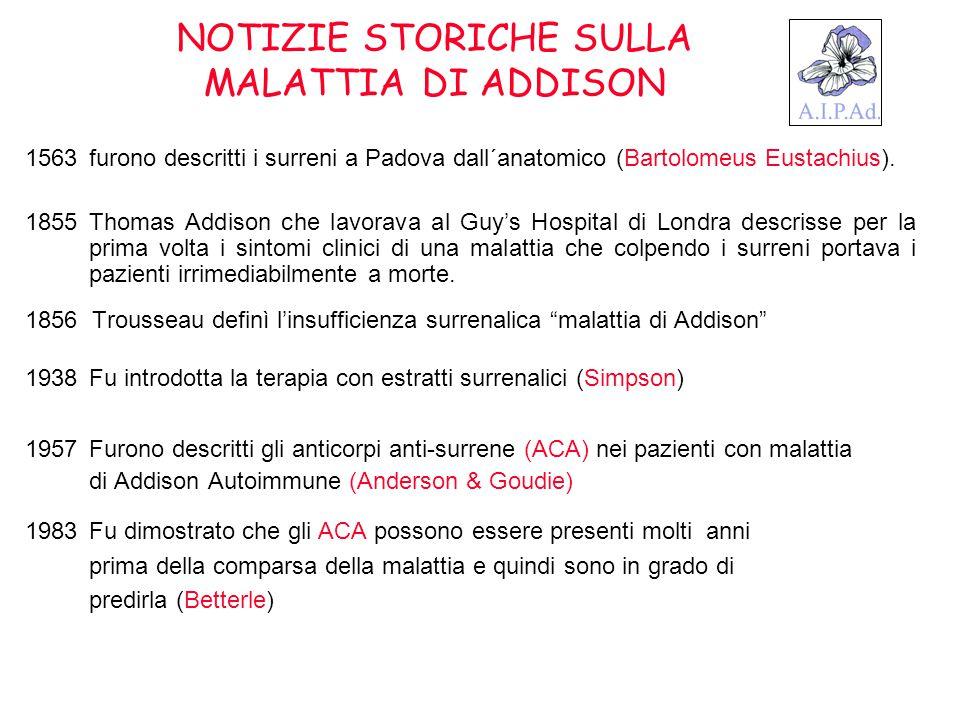 NOTIZIE STORICHE SULLA MALATTIA DI ADDISON