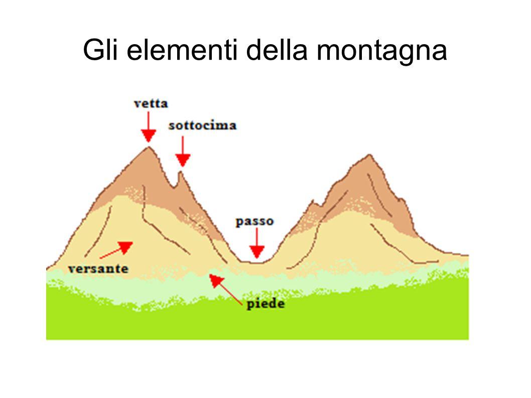 Gli elementi della montagna