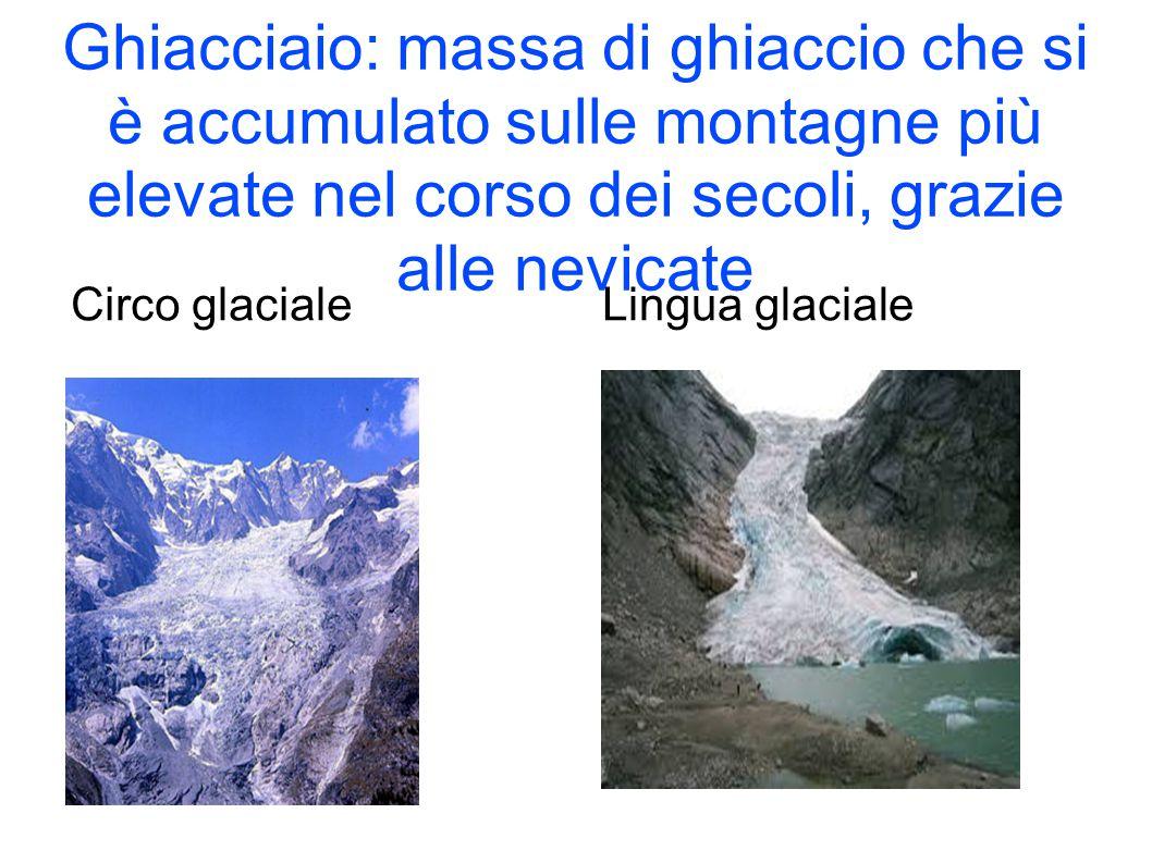 Ghiacciaio: massa di ghiaccio che si è accumulato sulle montagne più elevate nel corso dei secoli, grazie alle nevicate