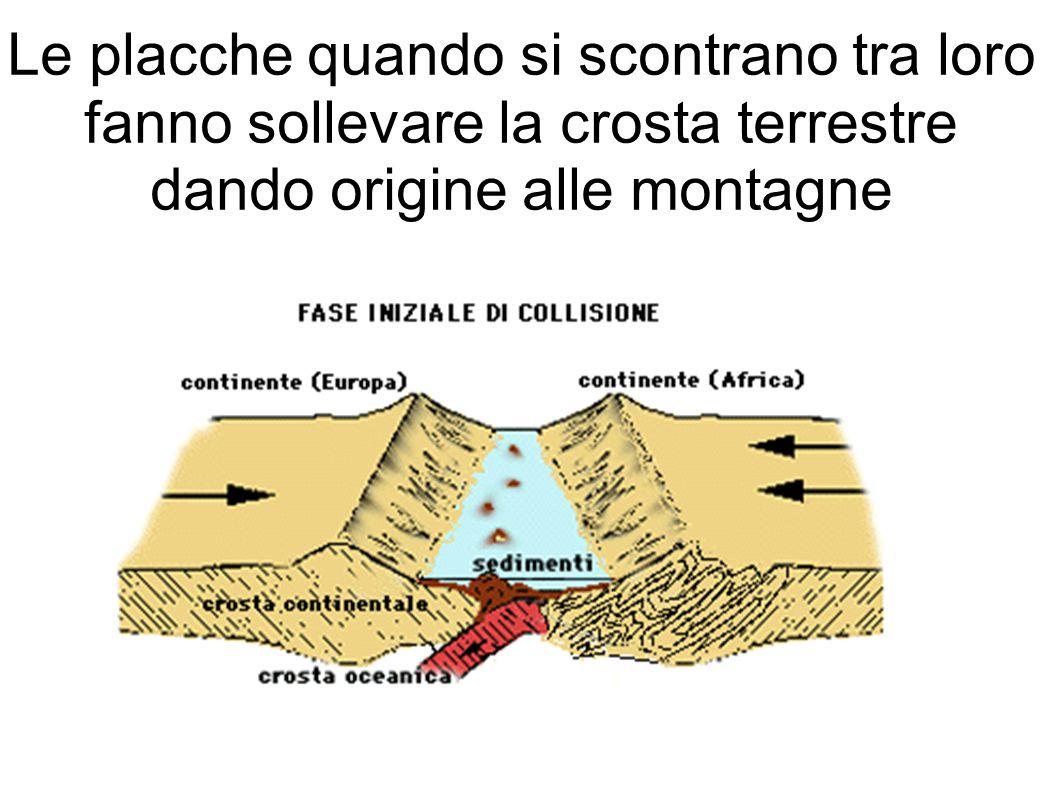 Le placche quando si scontrano tra loro fanno sollevare la crosta terrestre dando origine alle montagne