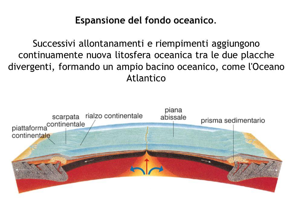 Espansione del fondo oceanico.