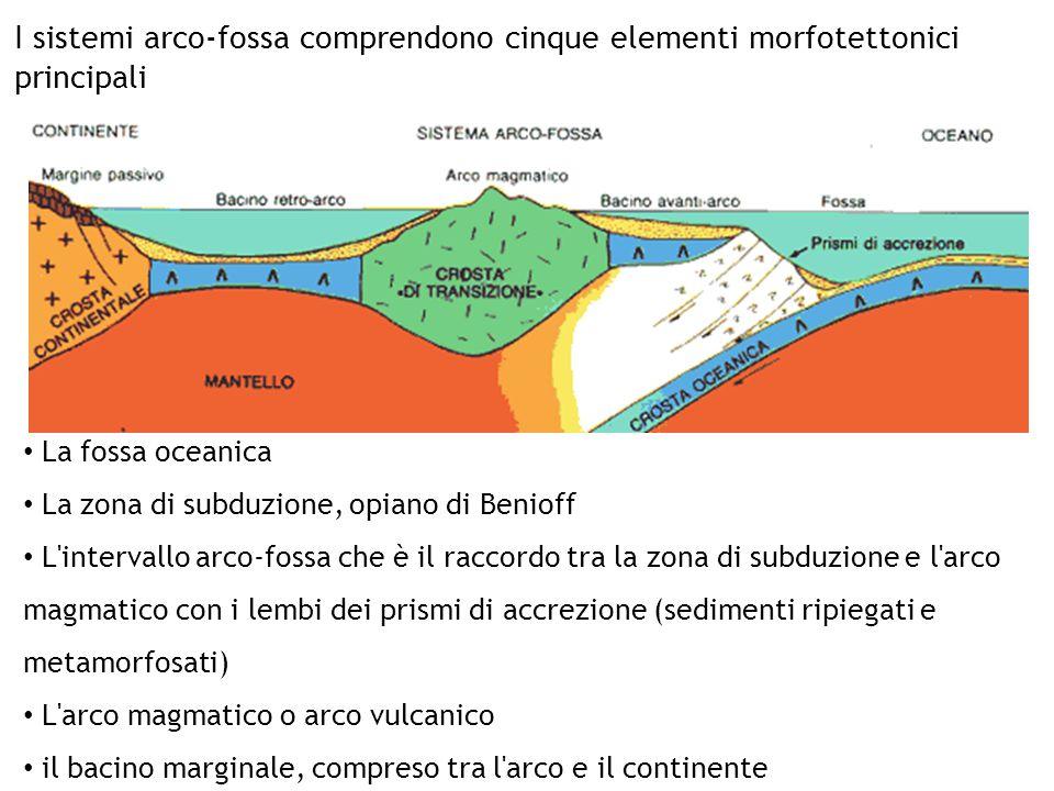 I sistemi arco-fossa comprendono cinque elementi morfotettonici principali