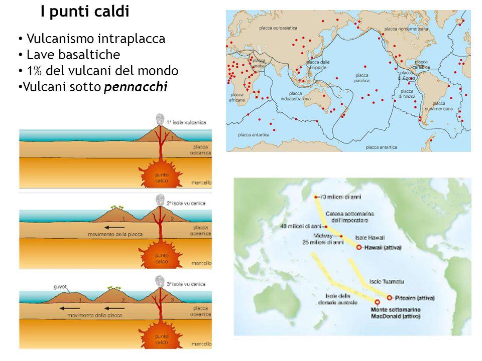 I punti caldi Vulcanismo intraplacca Lave basaltiche