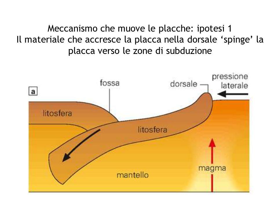 Meccanismo che muove le placche: ipotesi 1