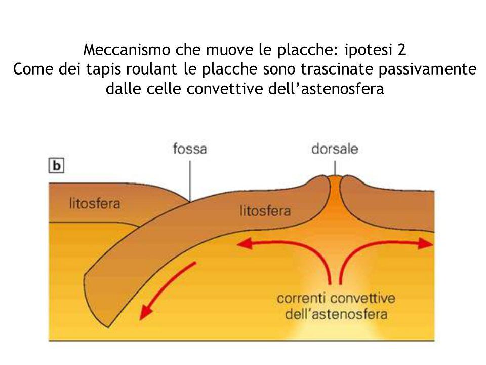 Meccanismo che muove le placche: ipotesi 2