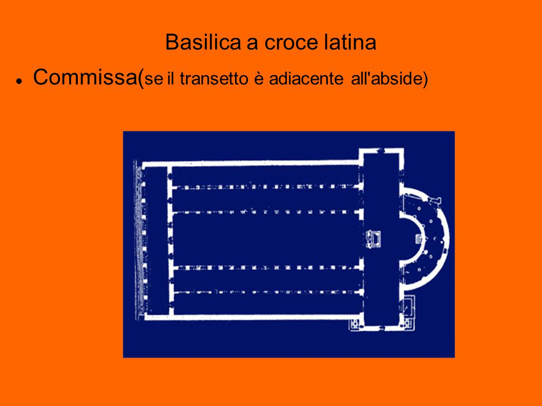 Basilica a croce latina