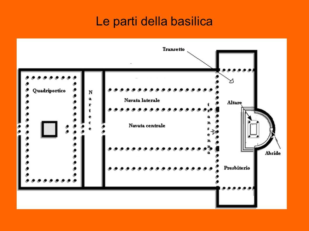 Le parti della basilica